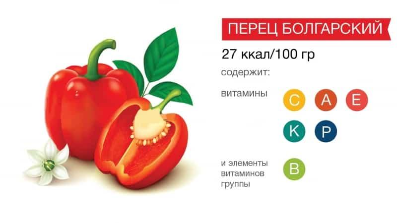 Какие витамины в болгарском перце и чем он полезен для организма