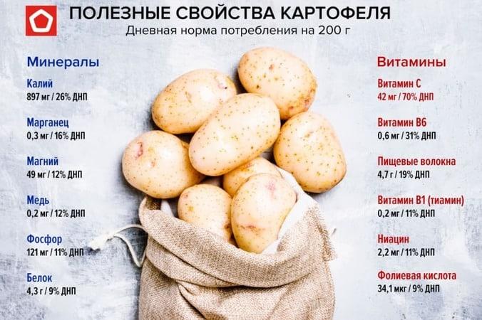 Потрясающий эффект маски для лица из сырого картофеля