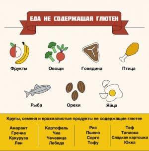Осторожно, страшный глютен: есть ли он в картофеле или нет