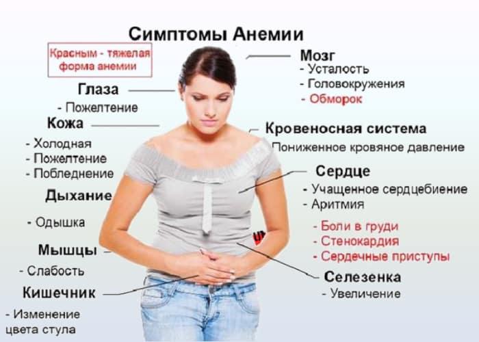 Рецепт гречки для анемии thumbnail