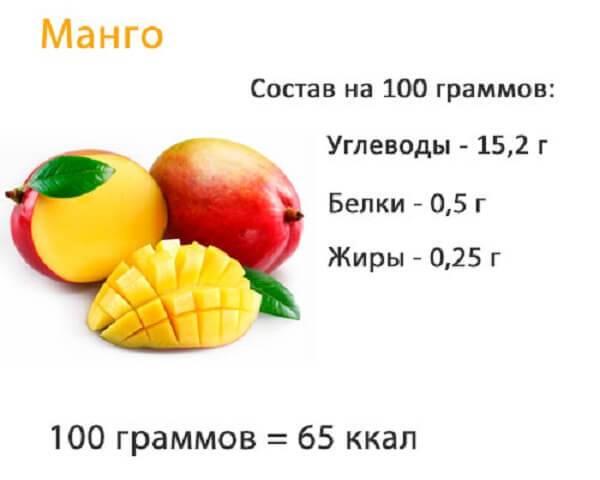 Какова калорийность манго и в чем его польза и вред