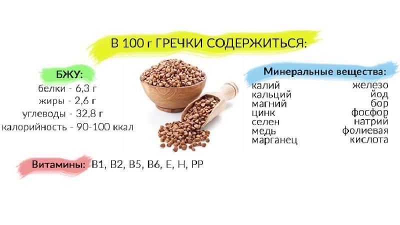 Химический состав и пищевая ценность гречки — подробное описание с таблицами